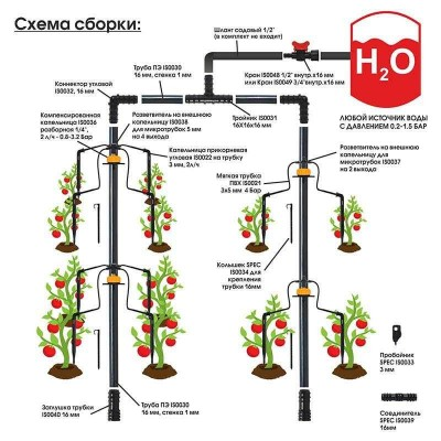 купить Капельный полив от ёмкости SPEC IS2000, комплект универсальный на 64 растения